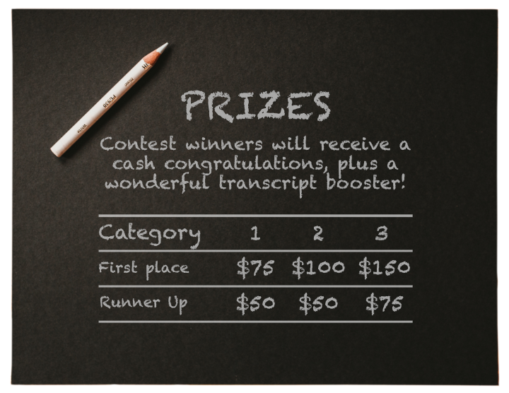 HSLDA Contests - Prize List for First place and Runner Up